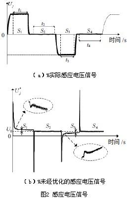 多电极电磁流量计转换器设计原理